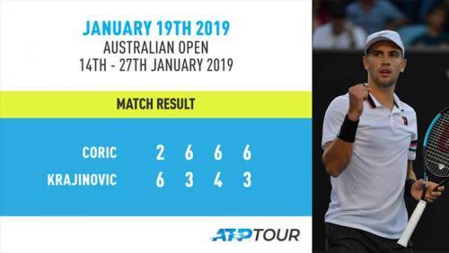Ćorić u osmini finala Australian Opena | Domoljubni portal CM | Sport
